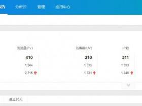 网站超过1000ip  网站日流量超过1千ip 记录一下